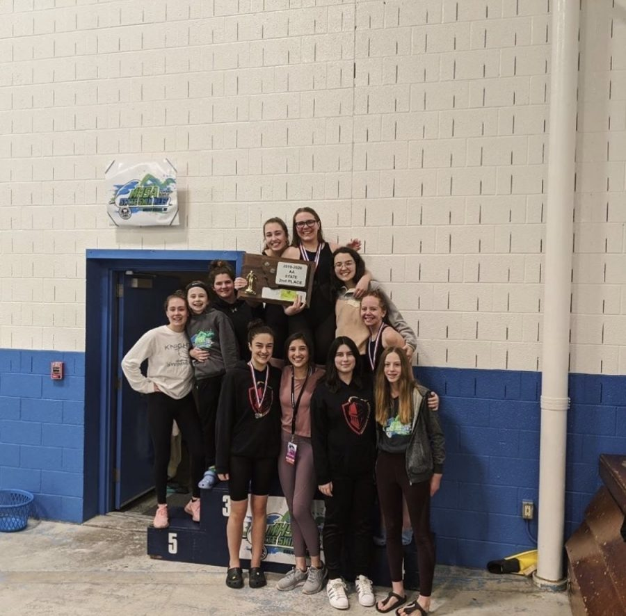 Bozeman Ends Hellgate's 6 Year Winning Streak at the MHSA State Swim Meet
